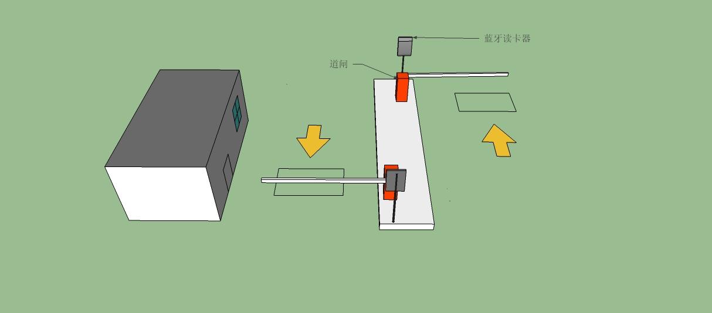 供应停车场蓝牙读卡器产品大图