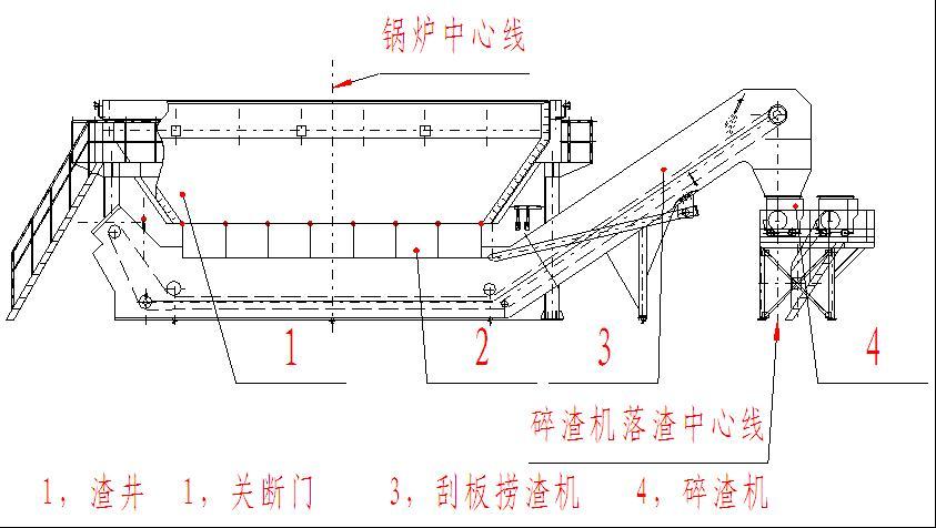 冷灰斗由钢结构支撑在零米基础上,冷灰斗上部设有水封槽,锅炉下联箱上