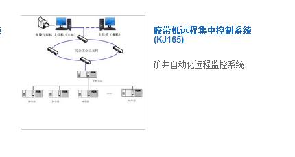 胶带机远程集中控制系统kj165高清图片